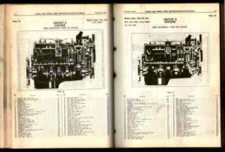 Chrysler Plymouth Dodge de Soto Parts List 1940 Auto